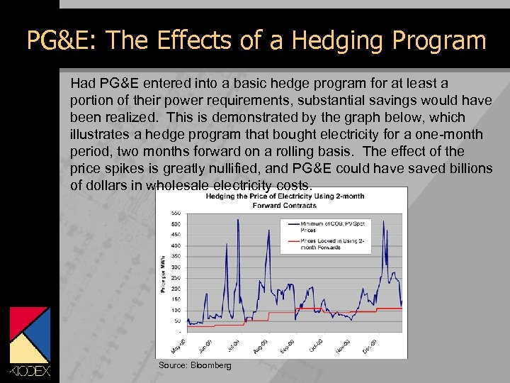 PG&E: The Effects of a Hedging Program Had PG&E entered into a basic hedge