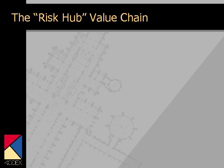 "The ""Risk Hub"" Value Chain"