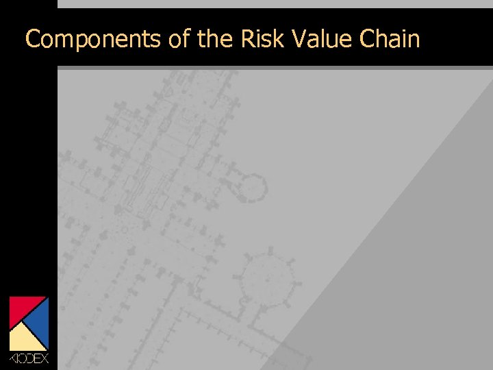 Components of the Risk Value Chain