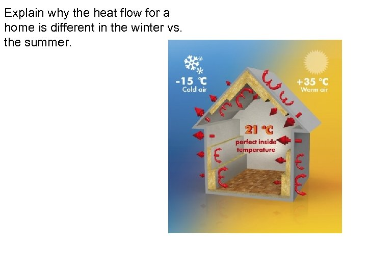 Explain why the heat flow for a home is different in the winter vs.