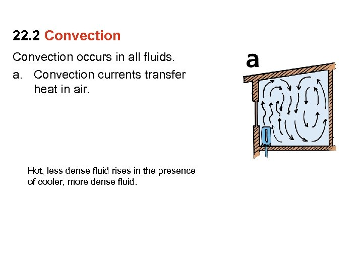 22. 2 Convection occurs in all fluids. a. Convection currents transfer heat in air.