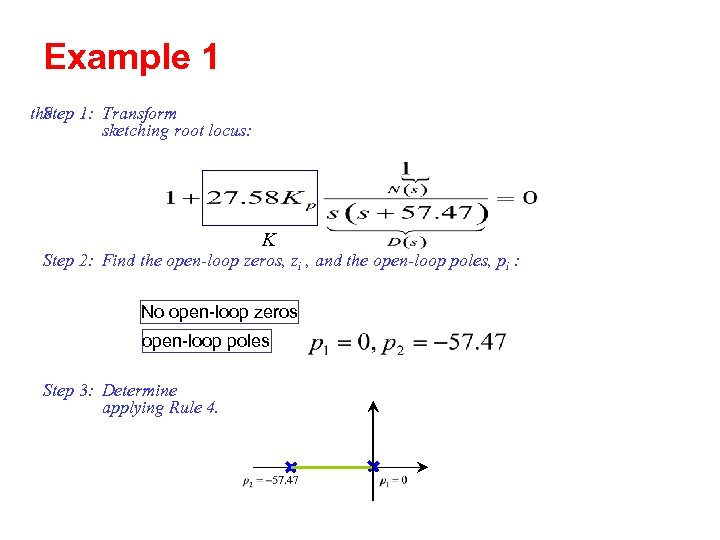 Example 1 the 1: Transform Step sketching root locus: K Step 2: Find the