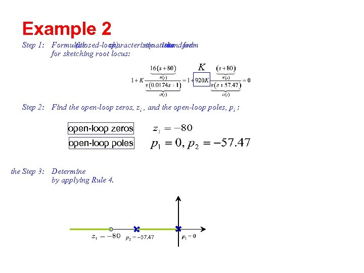 Example 2 Step 1: Formulate (closed-loop) the characteristic into form equation standard the for