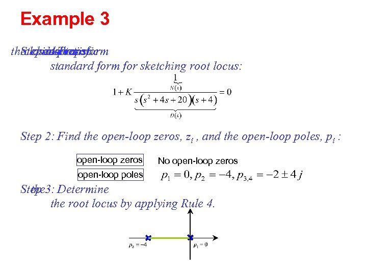 Example 3 theclosed-loop Stepintothe characteristic 1: Transform equation standard form for sketching root locus: