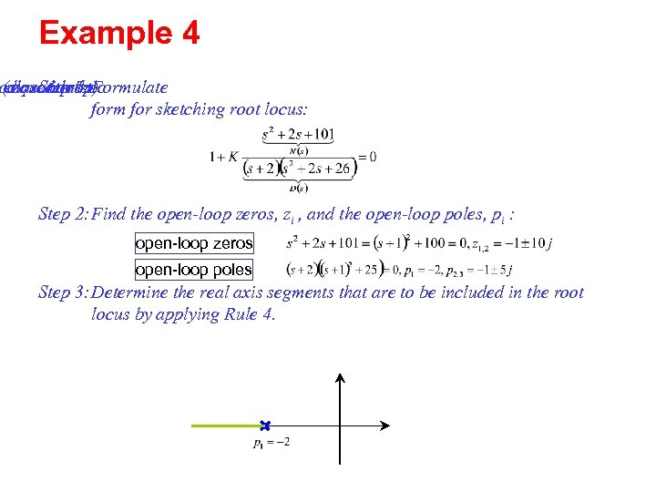 Example 4 o equationthe (closed-loop) characteristic Step 1: Formulate form for sketching root locus: