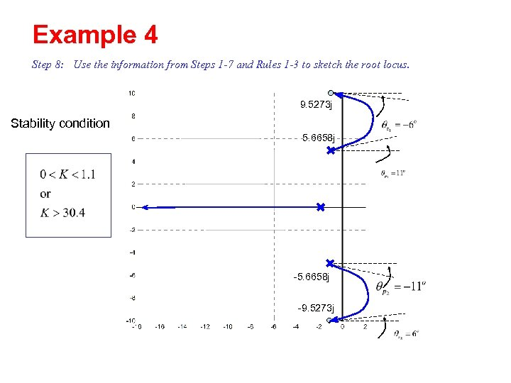 Example 4 Step 8: Use the information from Steps 1 -7 and Rules 1