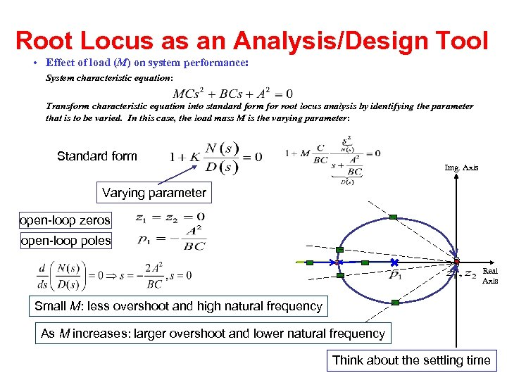 Root Locus as an Analysis/Design Tool • Effect of load (M) on system performance: