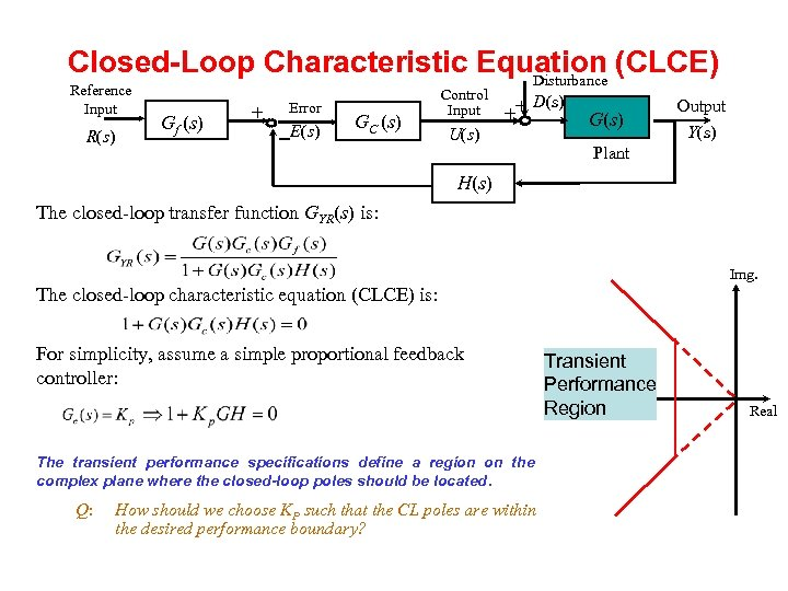 Closed-Loop Characteristic Equation (CLCE) Disturbance Reference Input R(s) Gf (s) + Error -E(s) GC
