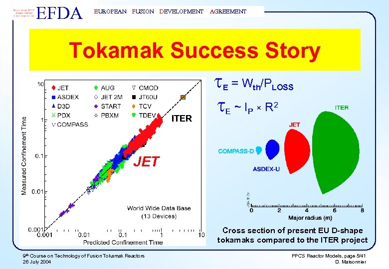 EFDA EUROPEAN FUSION DEVELOPMENT AGREEMENT Tokamak Success Story = W /P ~I ×R E