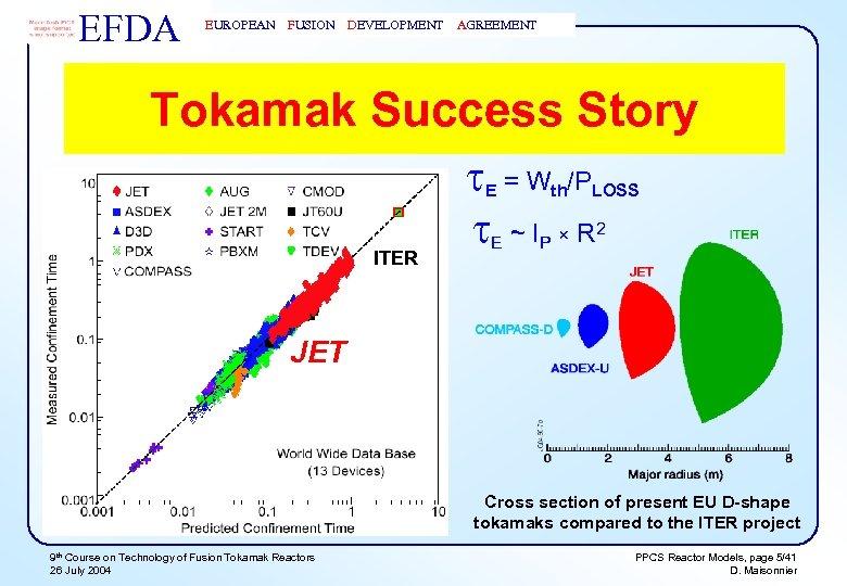EFDA EUROPEAN FUSION DEVELOPMENT AGREEMENT Tokamak Success Story = W /P ~I ×R E