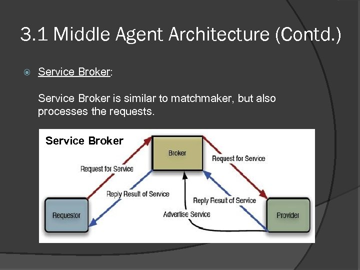 3. 1 Middle Agent Architecture (Contd. ) Service Broker: Service Broker is similar to