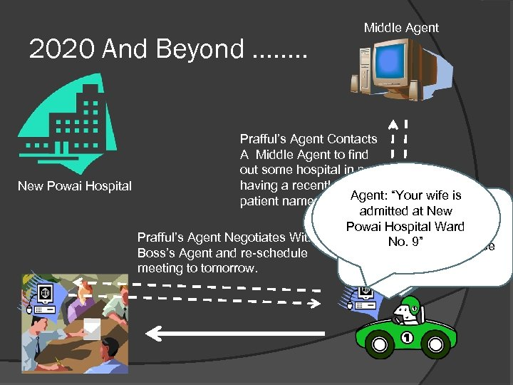2020 And Beyond ……. . Middle Agent Prafful's Agent Contacts A Middle Agent to