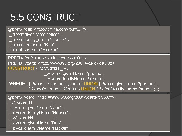5. 5 CONSTRUCT @prefix foaf: <http: //xmlns. com/foaf/0. 1/>. _: a foaf: givenname