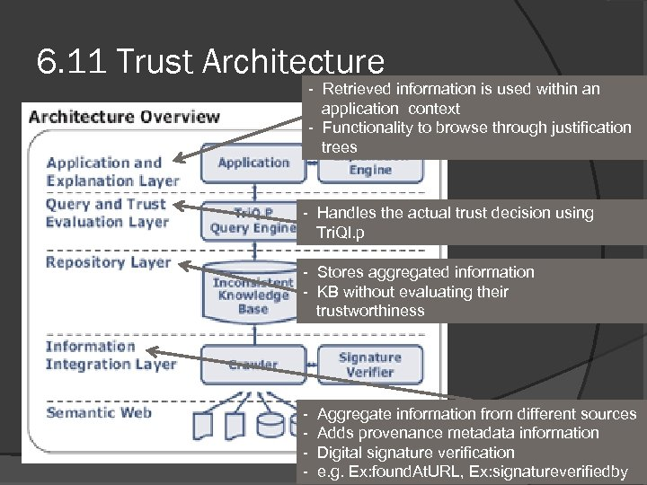 6. 11 Trust Architecture - Retrieved information is used within an application context -