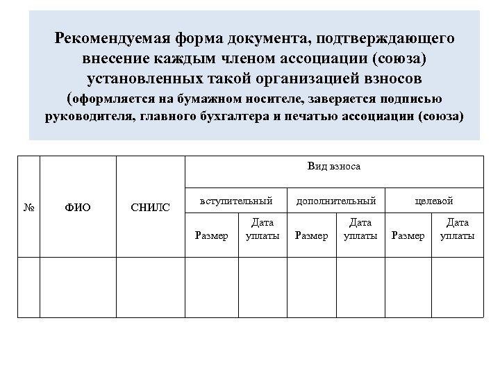 Рекомендуемая форма документа, подтверждающего внесение каждым членом ассоциации (союза) установленных такой организацией взносов (оформляется
