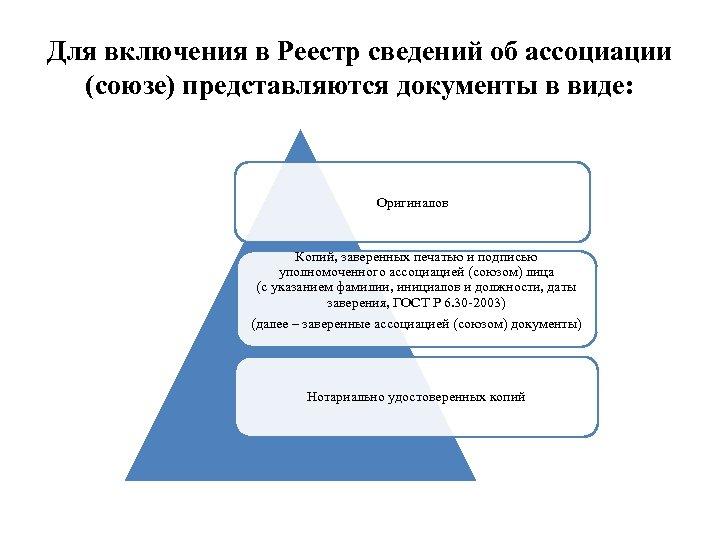 Для включения в Реестр сведений об ассоциации (союзе) представляются документы в виде: Оригиналов Копий,