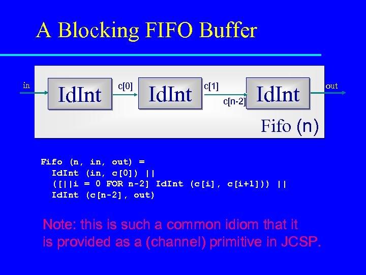 A Blocking FIFO Buffer in Id. Int c[0] Id. Int c[1] c[n-2] Id. Int