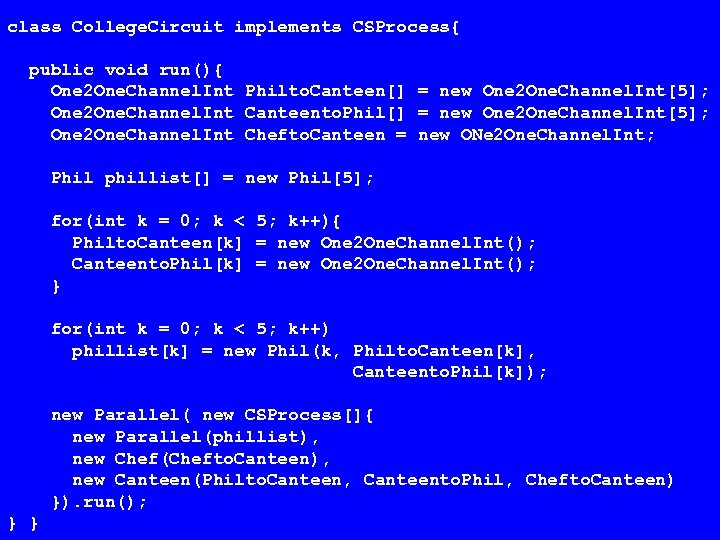 class College. Circuit implements CSProcess{ public void run(){ One 2 One. Channel. Int Philto.