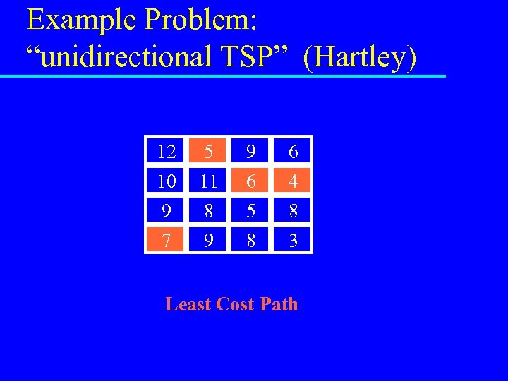 """Example Problem: """"unidirectional TSP"""" (Hartley) 12 10 5 11 9 6 6 4 9"""