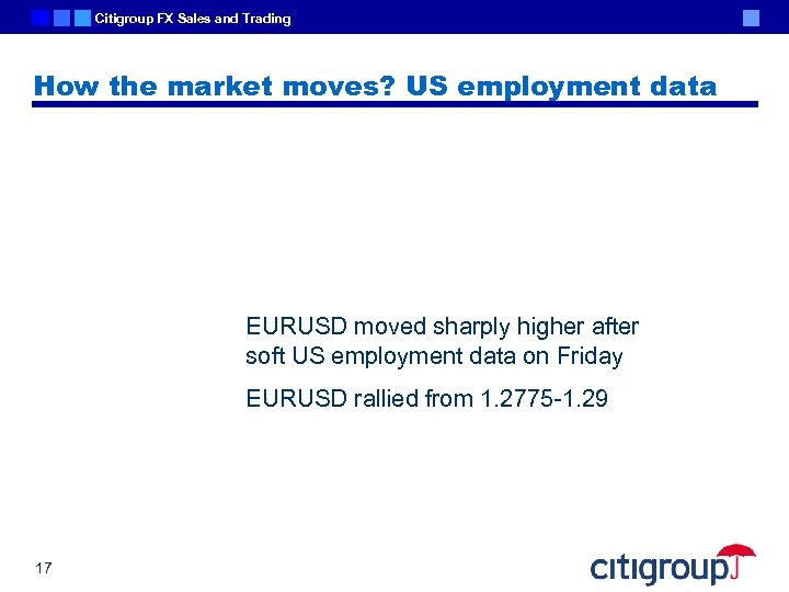 Citigroup FX Sales and Trading How the market moves? US employment data EURUSD moved