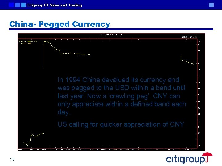 Citigroup FX Sales and Trading China- Pegged Currency In 1994 China devalued its currency