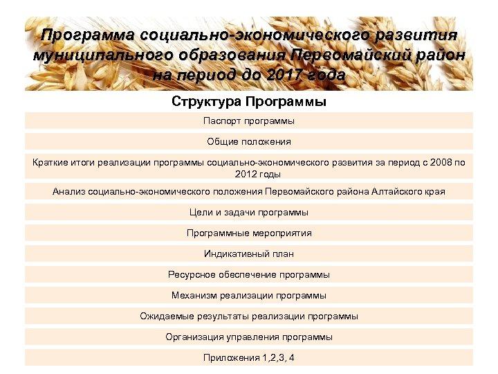 Программа социально-экономического развития муниципального образования Первомайский район на период до 2017 года Структура Программы