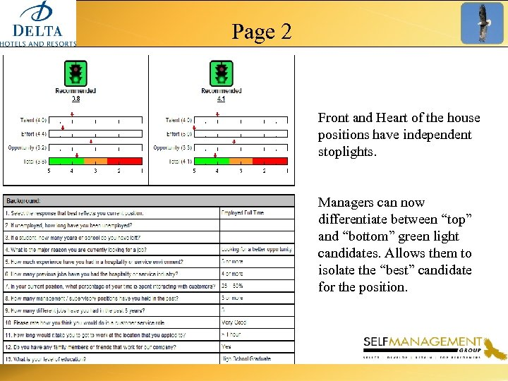 Page 2 Front and Heart of the house positions have independent stoplights. Managers can