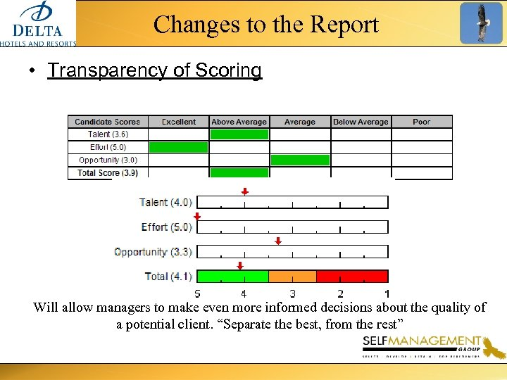 Changes to the Report • Transparency of Scoring Will allow managers to make even