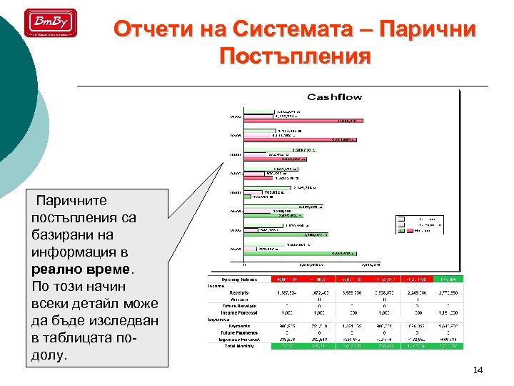Отчети на Системата – Парични Постъпления Паричните постъпления са базирани на информация в реално