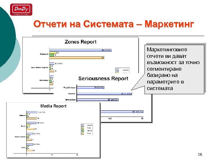 Отчети на Системата – Маркетинговите отчети ви дават възможност за точно сегментиране базирано на