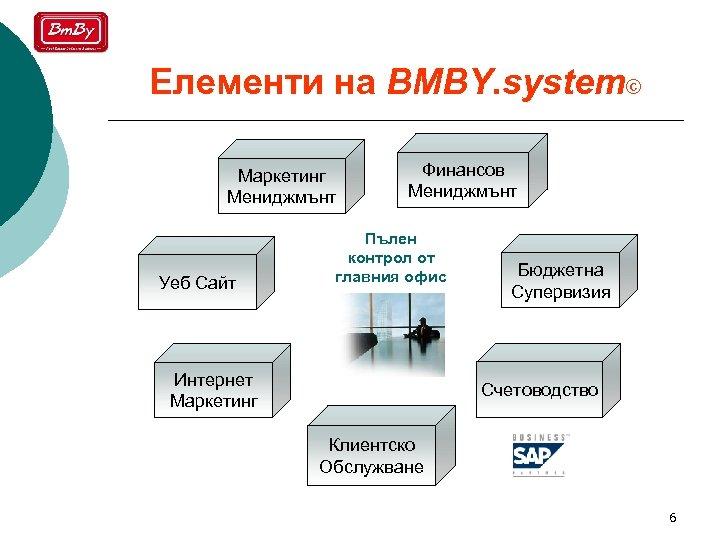 Елементи на BMBY. system© Маркетинг Мениджмънт Уеб Сайт Финансов Мениджмънт Пълен контрол от главния