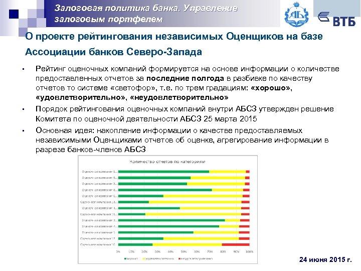 Залоговая политика банка. Управление залоговым портфелем О проекте рейтингования независимых Оценщиков на базе Ассоциации