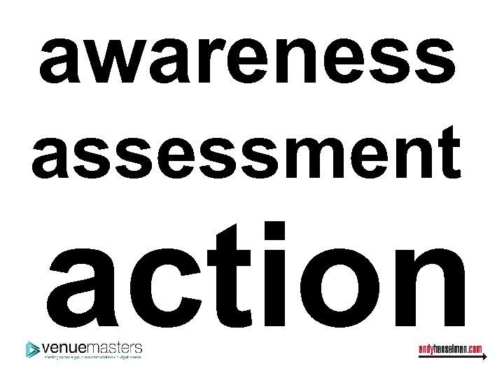 awareness assessment action