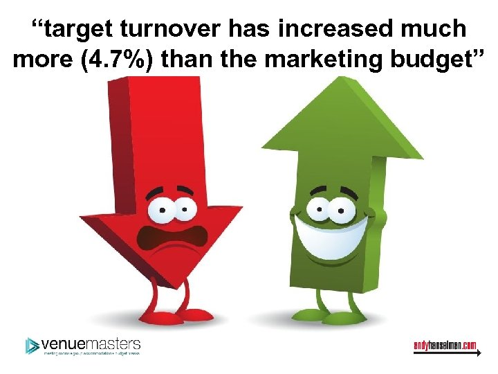 """""""target turnover has increased much more (4. 7%) than the marketing budget"""""""