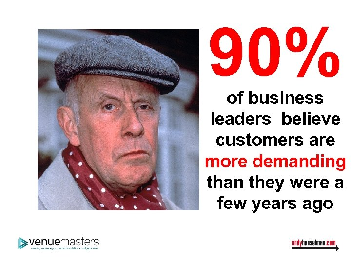 90% of business leaders believe customers are more demanding than they were a few
