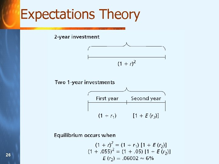 Expectations Theory 26 26