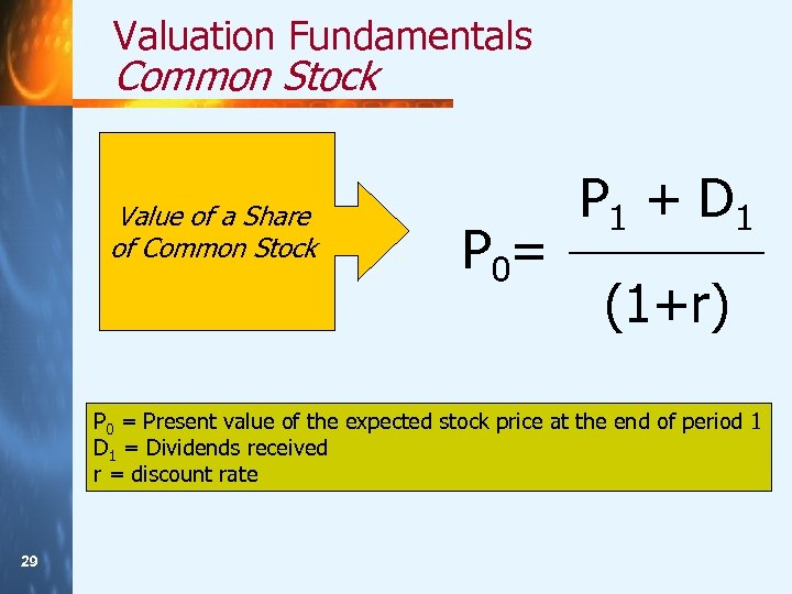 Valuation Fundamentals Common Stock Value of a Share of Common Stock P 0 =