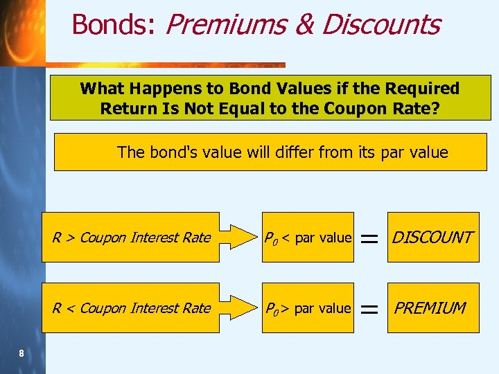 Bonds: Premiums & Discounts What Happens to Bond Values if the Required Return Is