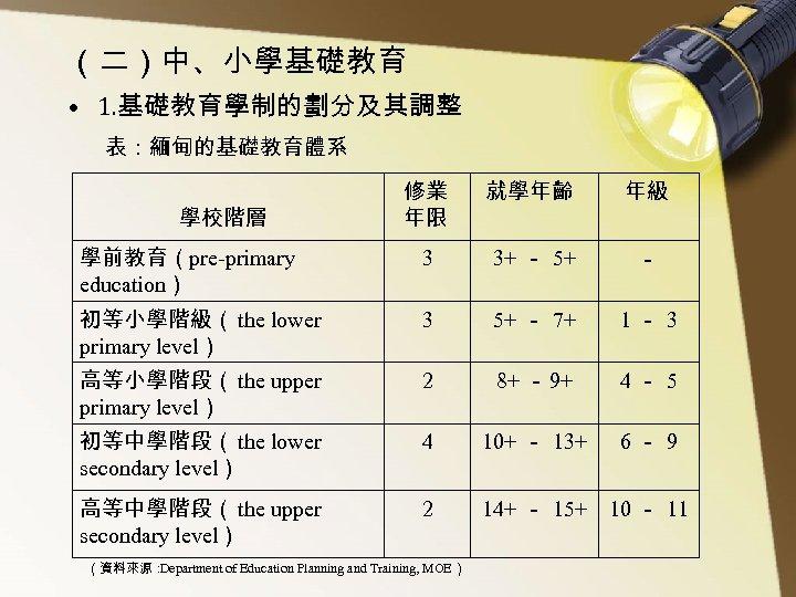 (二)中、小學基礎教育 • 1. 基礎教育學制的劃分及其調整 表:緬甸的基礎教育體系 修業 年限 就學年齡 年級 學前教育(pre-primary education) 3 3+ -