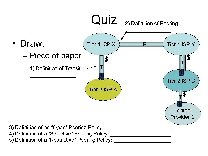 Quiz • Draw: Tier 1 ISP X – Piece of paper 1) Definition of
