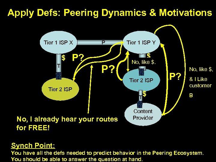 Apply Defs: Peering Dynamics & Motivations Tier 1 ISP X $ T P Tier
