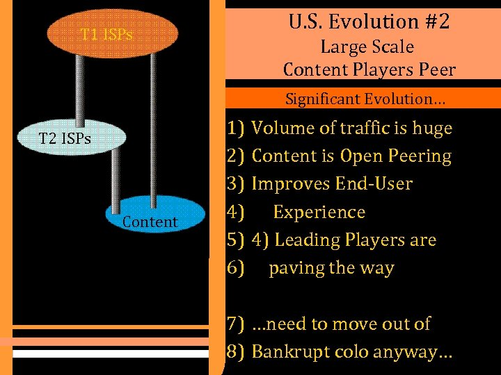 U. S. Evolution #2 T 1 ISPs Large Scale Content Players Peer Significant Evolution…