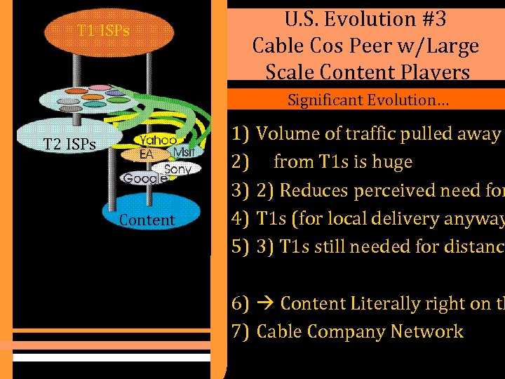 U. S. Evolution #3 Cable Cos Peer w/Large Scale Content Players T 1 ISPs