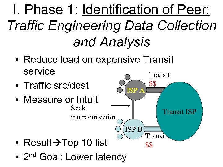I. Phase 1: Identification of Peer: Traffic Engineering Data Collection and Analysis • Reduce