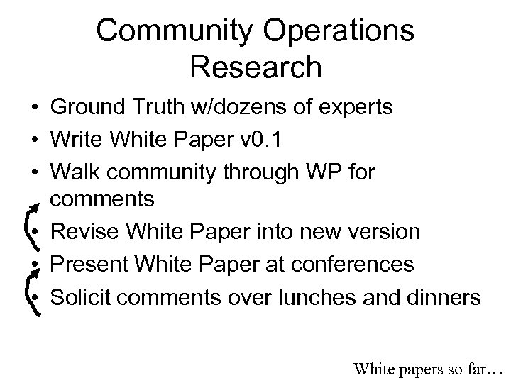 Community Operations Research • Ground Truth w/dozens of experts • Write White Paper v
