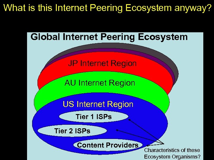 What is this Internet Peering Ecosystem anyway? Global Internet Peering Ecosystem JP Internet Region