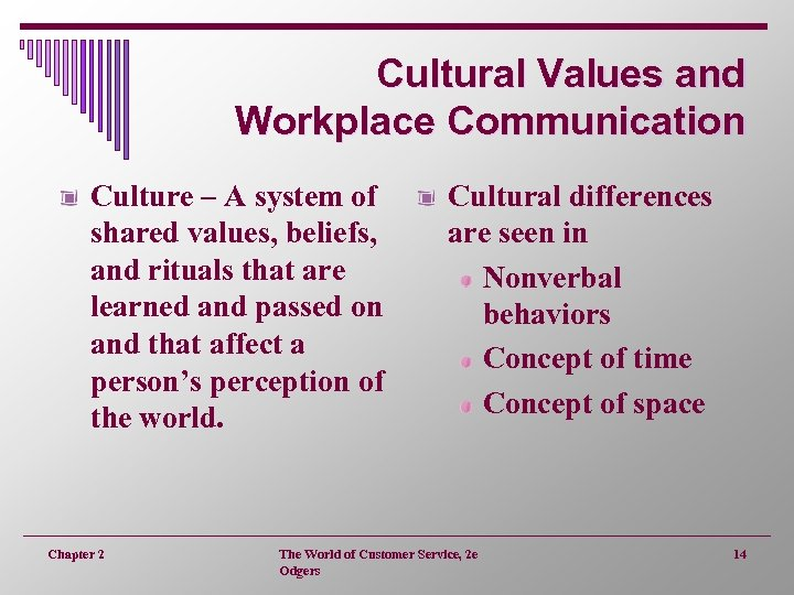 Cultural Values and Workplace Communication Culture – A system of shared values, beliefs, and