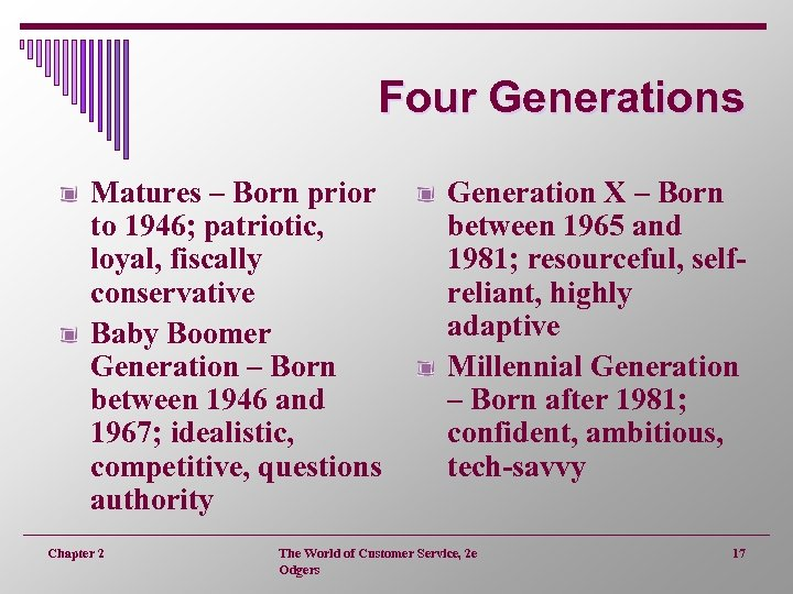 Four Generations Matures – Born prior to 1946; patriotic, loyal, fiscally conservative Baby Boomer