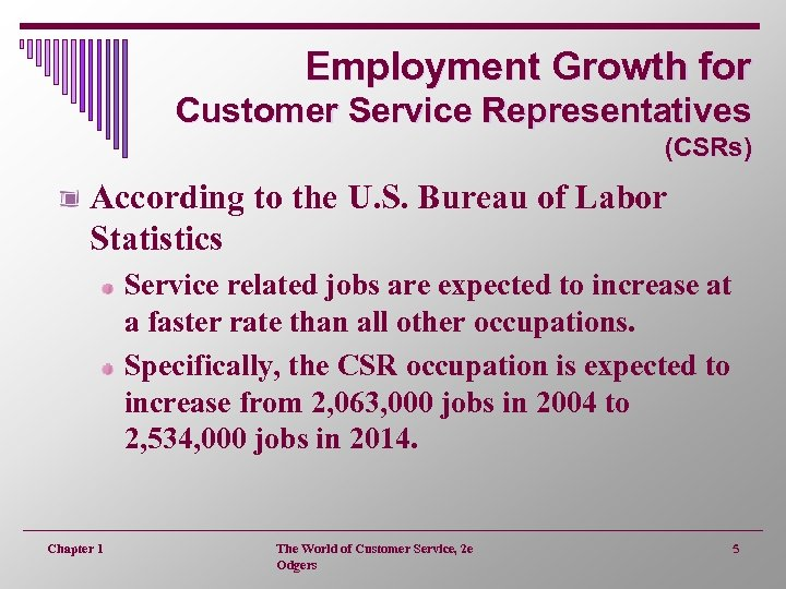 Employment Growth for Customer Service Representatives (CSRs) According to the U. S. Bureau of