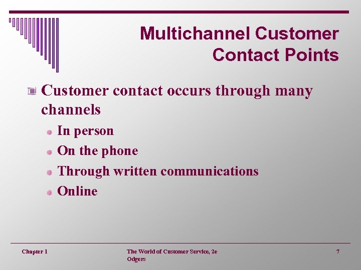 Multichannel Customer Contact Points Customer contact occurs through many channels In person On the
